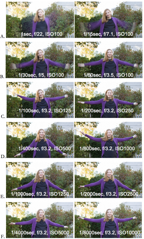 Series of shots taken at varying shutter speeds from slow to fast